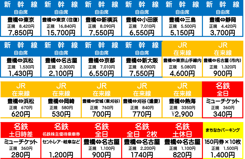 豊橋金券ショップフリーチケット|自販機タッチパネル